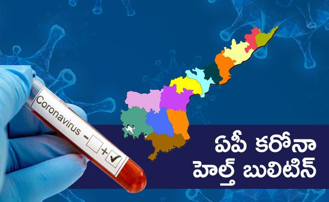 812 New Positive Cases In Andhra Pradesh - Sakshi