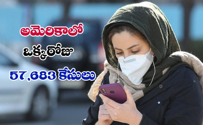 57683 new COVID-19 cases Recorded 24 hours In USA - Sakshi
