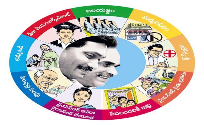 AP Govt Takes Another Step To For Implementation of Navratna schemes - Sakshi