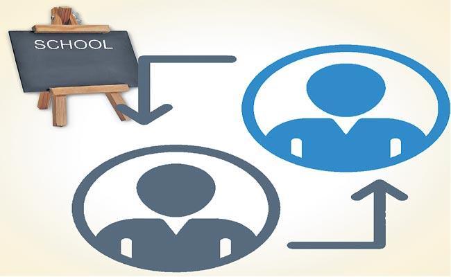 AP Department Of Education Exercise On Teachers Transfers - Sakshi