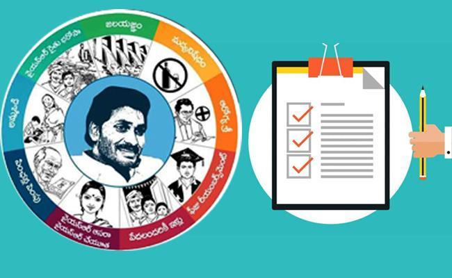 Ease Of Living Survey Prakasam District - Sakshi
