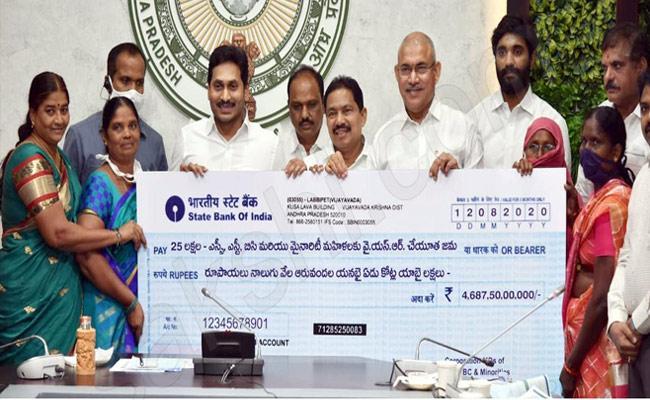 AP CM YS Jagan Government Schemes That Empower Women - Sakshi