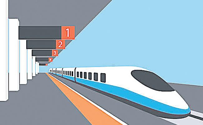 Central Government Take Hyderabad to Mumbai Bullet Train Corridor Project - Sakshi