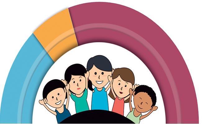 AP Government Guarantees The Future Of Children - Sakshi