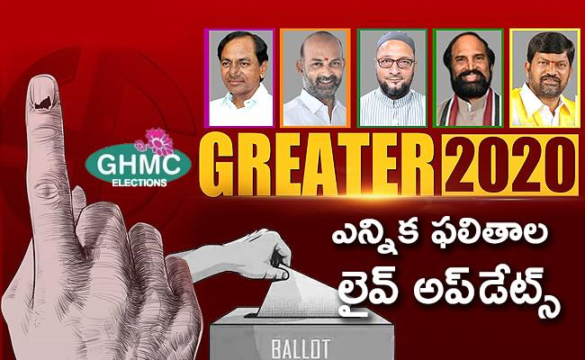 GHMC Elections Results LIVE: Division Wise With Names in Telugu - Sakshi