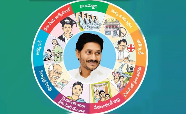Welfare Schemes Implementation Plan Calendar In Andhra Pradesh - Sakshi