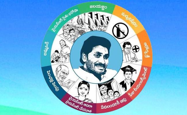 AP Welfare Scheme Calendar Release - Sakshi