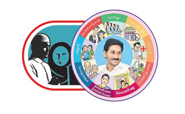 Huge Priority for Minorities In CM Jagan Govt - Sakshi