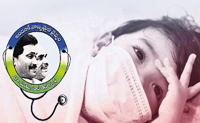 Multisystem Inflammatory Syndrome in Children into Aarogyasri Scheme - Sakshi