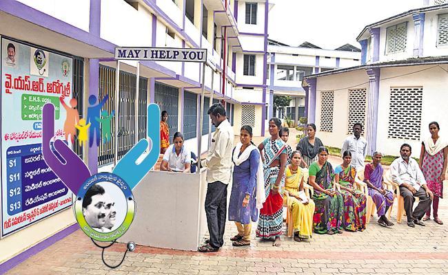 Medical Services to millions of victims under YSR Aarogyasri - Sakshi